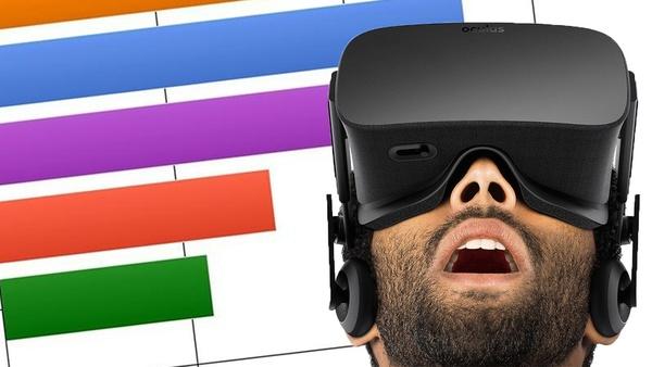Virtual Reality : Auch Amazon interessiert sich für Virtual Reality, wie ein Stellenangebot belegt.