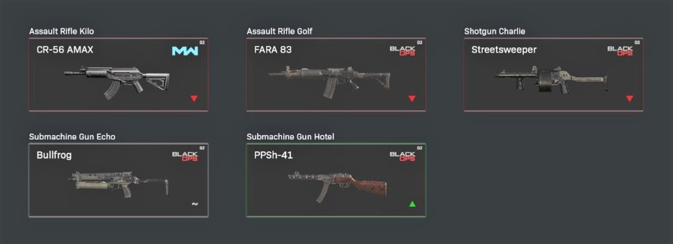 These weapons will be customized in the new patch.